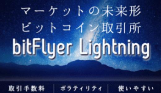 【仮想通貨BTCFX】素人ビットコインFX1万円チャレンジ企画は終了します!